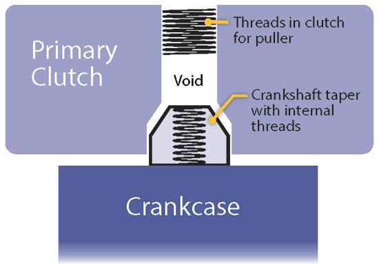 Snowmobile-Clutch-Water-Trick-diagram
