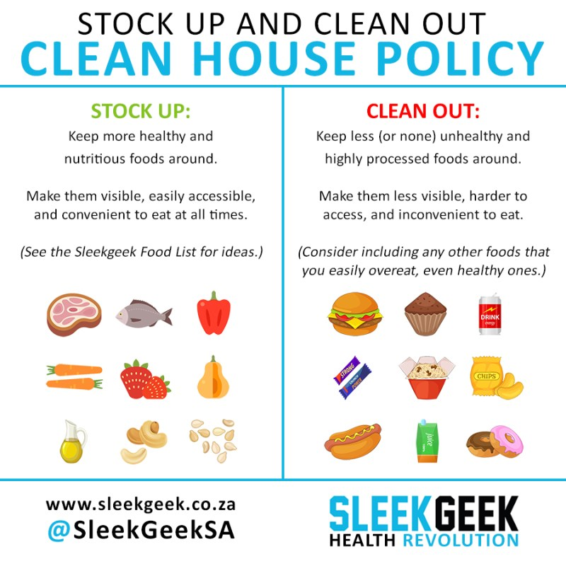 Clean House Policy - Clean out and stock up
