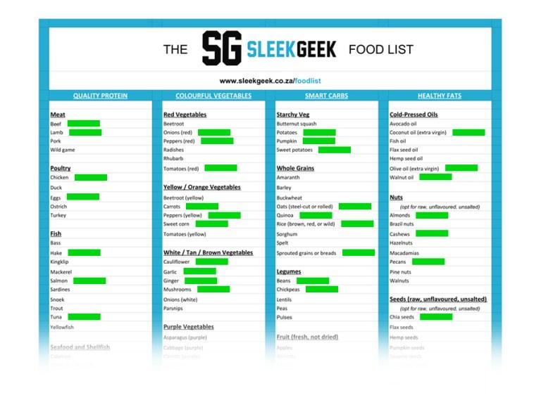 The Sleekgeek shopping list featured image