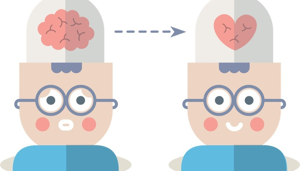 Headspace Brain Transformation