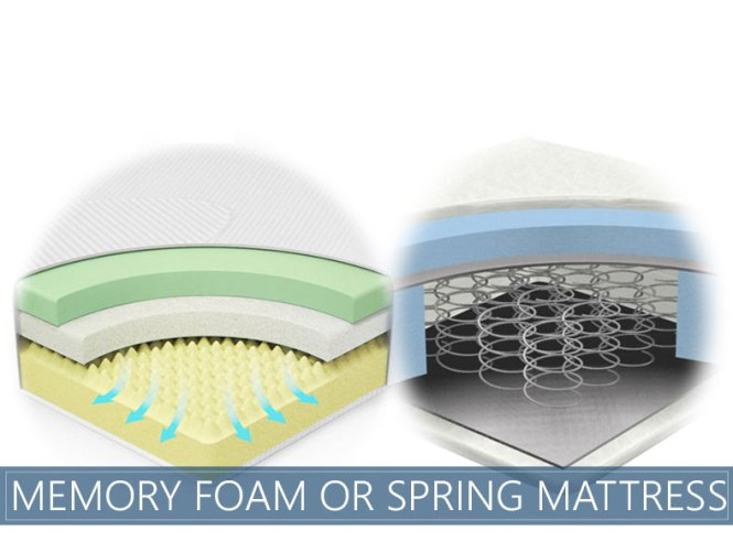 Memory Foam Or Spring Mattress