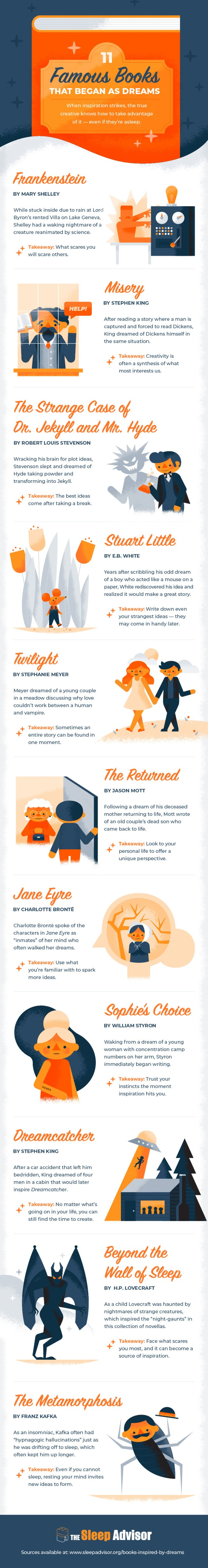 Dream Inspired Books Sleep Advisor Infographic