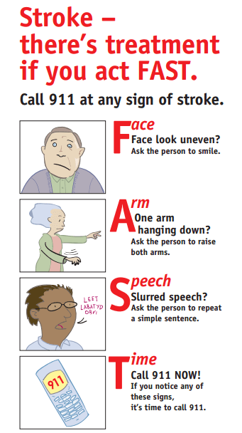 FAST acronym for identifying stroke onset