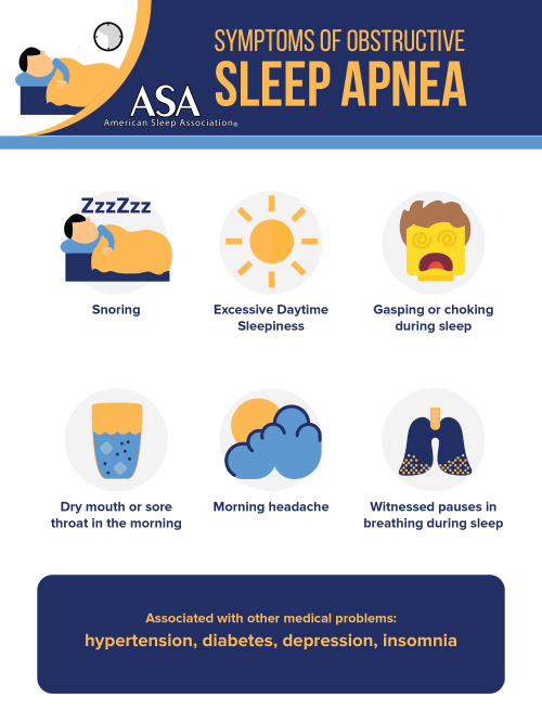 Obstructive Sleep Apnea (OSA) Symptoms Infographic