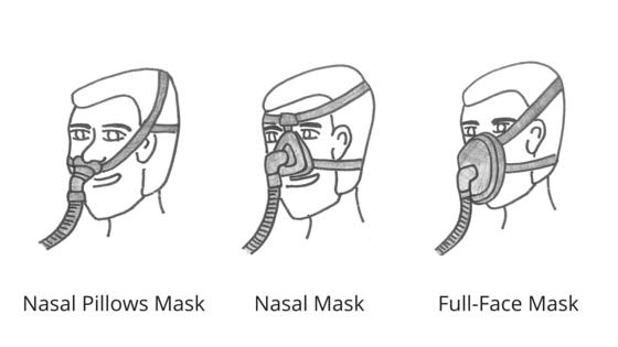 full face cpap masks