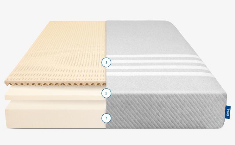 Leesa mattress contrusction and its layers