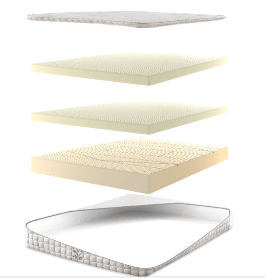 Nest Alexander mattresses with Q3 latex