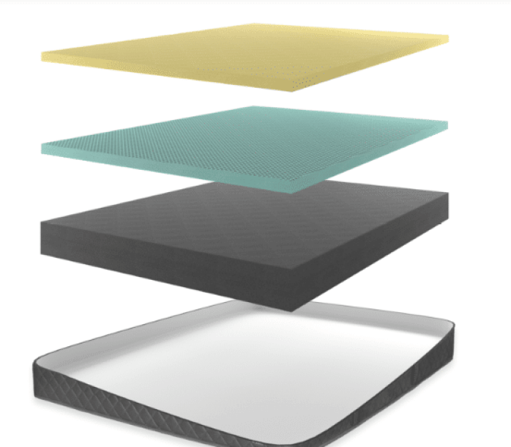 Nest Alexander mattresses with Visco memory foam