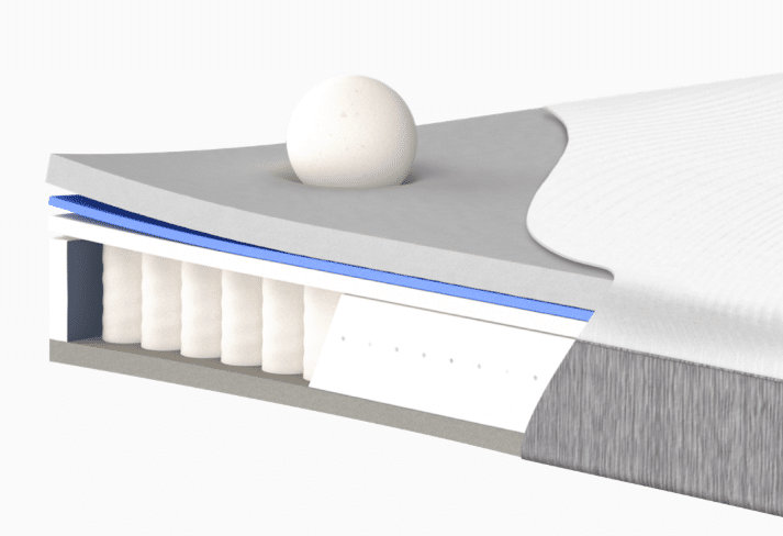 medium soft mattress layers