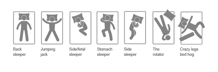sleeping positions for loom a