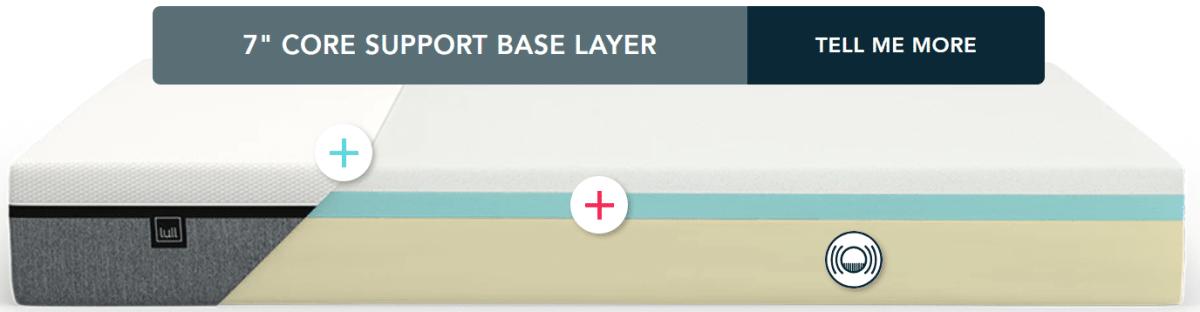 Lull Mattress CORE SUPPORT BASE LAYER