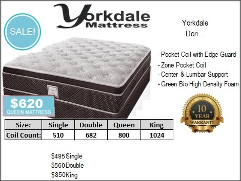 We Offer The Best Quality Mattresses For Price Guaranteed Mattress Mississauga Toronto Gta Belleville