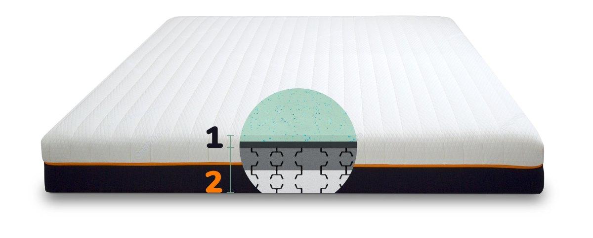 Sleeppando materasso memory - interno