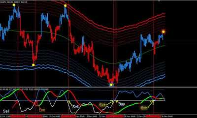 Forex Lines 7 Trading System