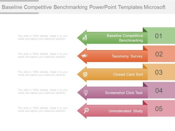 Baseline Competitive Benchmarking Powerpoint Templates