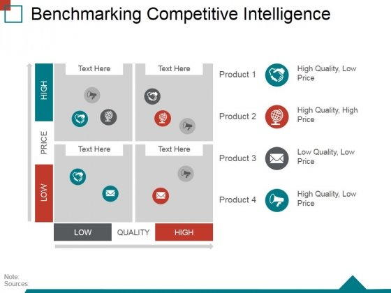 Benchmarking Competitive Intelligence Template 2 Ppt