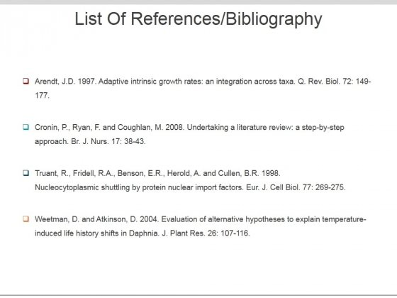 List Of References Bibliography Ppt Powerpoint Presentation