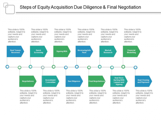 Private Equity Powerpoint Templates Slides And Graphics