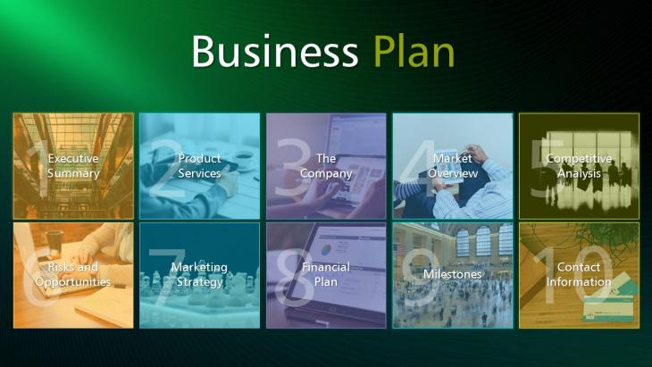 PowerPoint Business Plan Template   Slide in a Box Business Plan Template  Part   SIAB BPT 02GE  Slide01 SIAB BPT 02GE