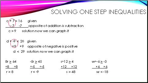 Maths Inequalities