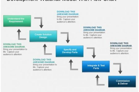 Waterfall graph excel waterfall pictures waterfall model waterfall how to create waterfall chart in excel create a waterfall chart online and receive it as an excel file by email excel waterfall charts bridge charts peltier ccuart Images
