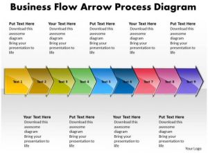 Business PowerPoint Templates flow arrow process diagram