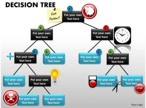 Decision Tree diagram 11 | Presentation PowerPoint Images