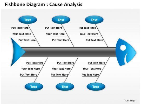 Fishbone Templates. fishbone analysis diagram powerpoint diagram ...