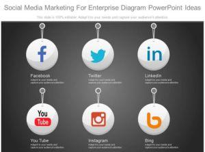 Innovative Social Media Marketing For Enterprise Diagram Powerpoint Ideas | Presentation