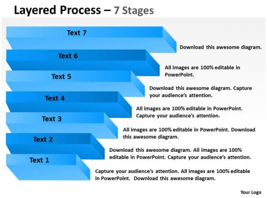 Layered Process With 7 Stages For Process Presentation PowerPoint Diagrams PPT Sample