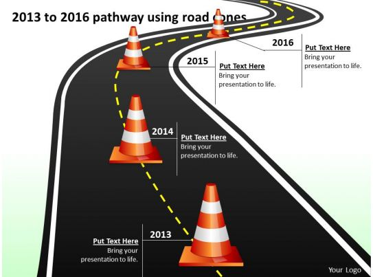 Product Roadmap Timeline 2013 To 2016 Pathway Using Road