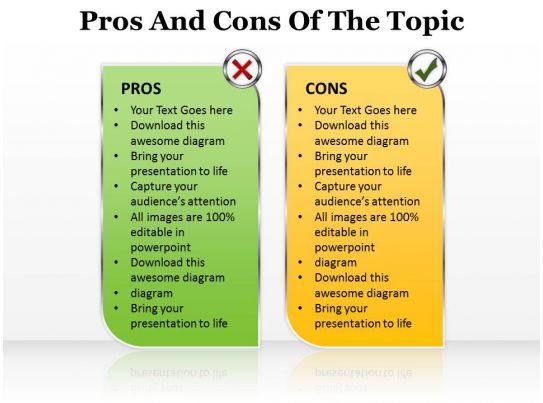 pros and cons topics of argumentative essays