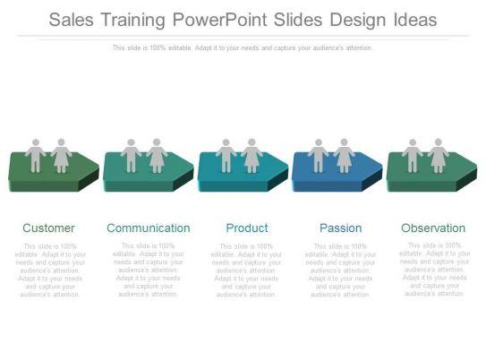 Sales Training Powerpoint Slides Design Ideas Templates PowerPoint Presentation Slides
