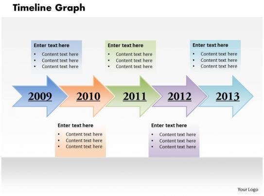 Strategic Graph Planning