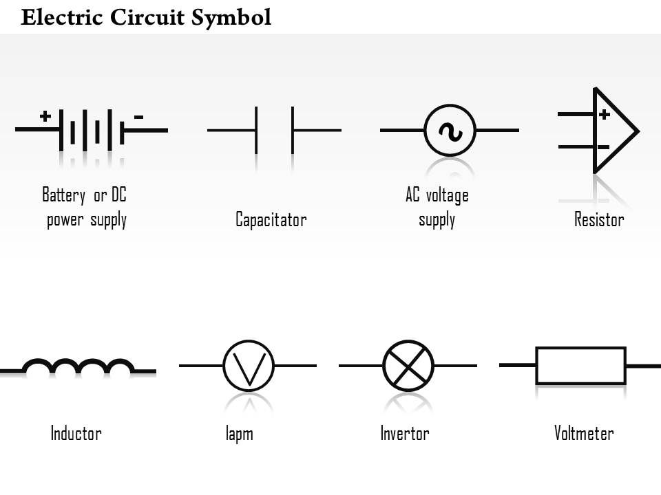 Ac Symbol On Multimeter Choice Image Symbols And Meanings Chart