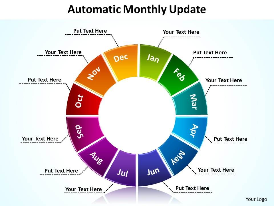 automatic_monthly_update_with_segmented_pie_chart_powerpoint_diagram_templates_graphics_712_Slide01