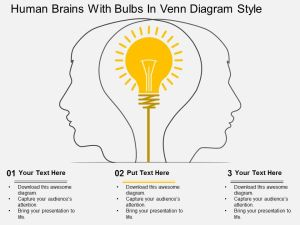 78945612 Style Variety 3 IdeaBulb 3 Piece Powerpoint