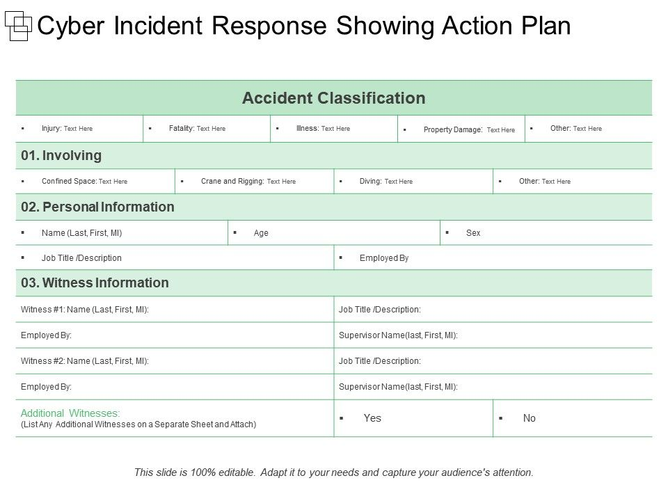 Cyber Incident Response Showing Action Plan Powerpoint