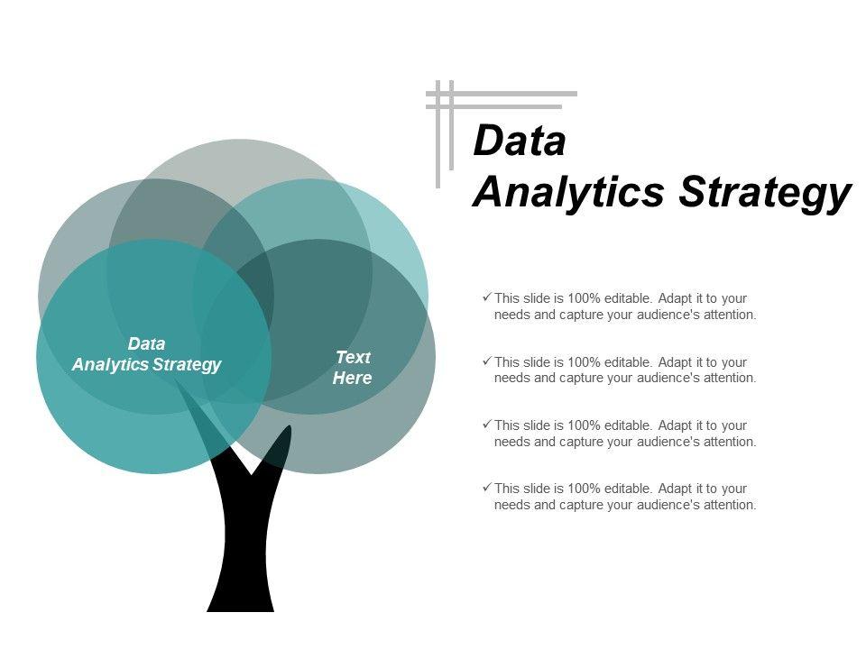 Data Analytics Strategy Ppt Powerpoint Presentation