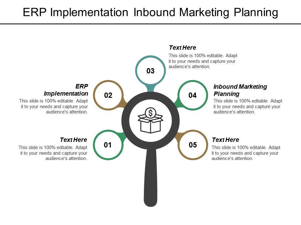 Erp Implementation Inbound Marketing Planning Startup