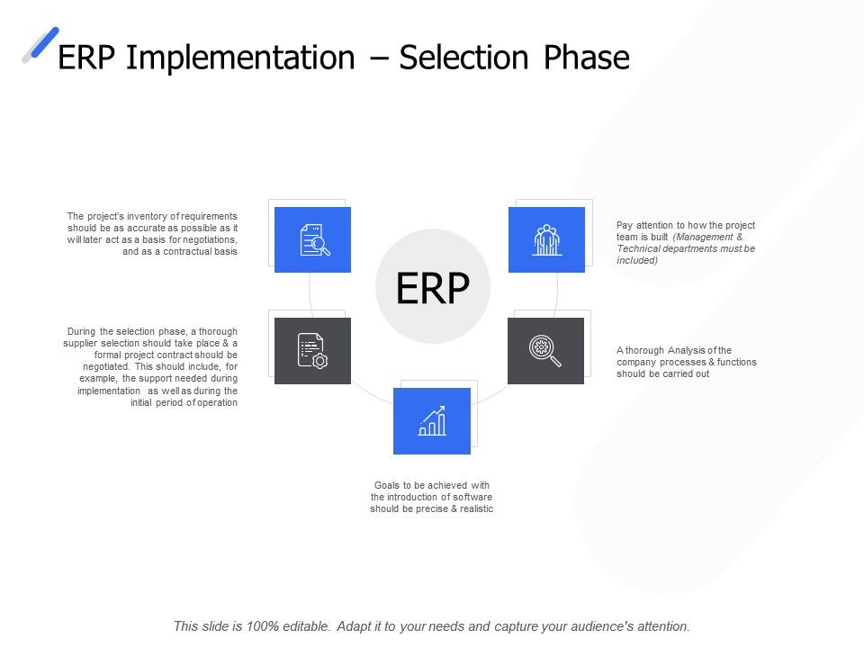 Erp Implementation Selection Phase Growth Checklist Ppt
