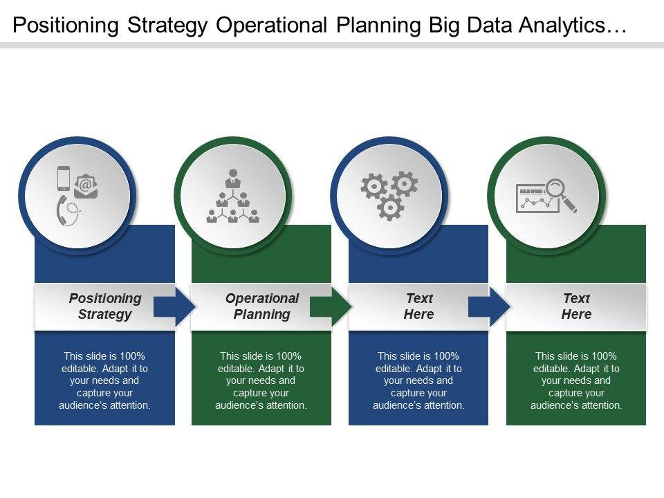 Positioning Strategy Operational Planning Big Data Analytics