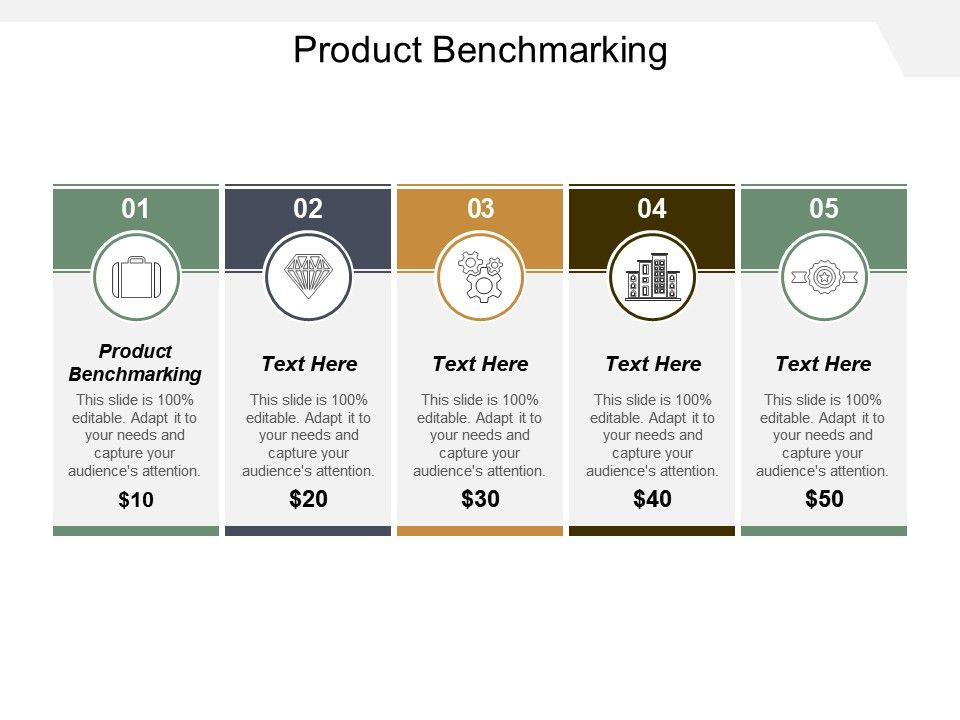 Product Benchmarking Ppt Powerpoint Presentation Inspiration