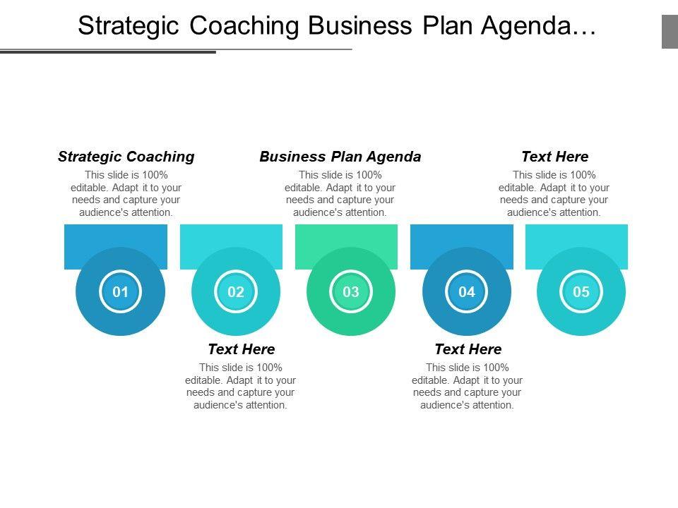 Strategic Coaching Business Plan Agenda International Marketing ...