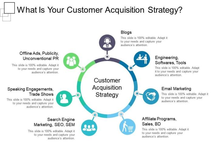 what is your customer acquisition strategy powerpoint templates   powerpoint slide images   ppt design templates   presentation visual aids