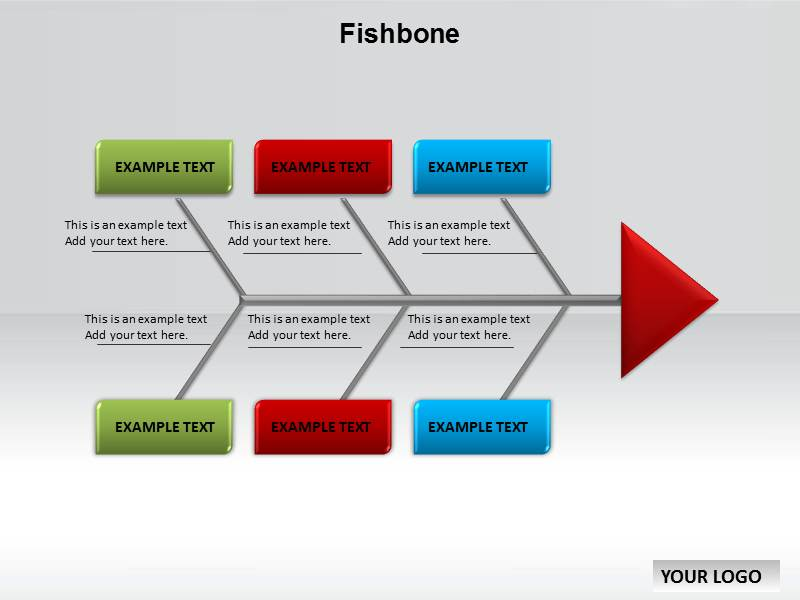 Fishbone problem solving template