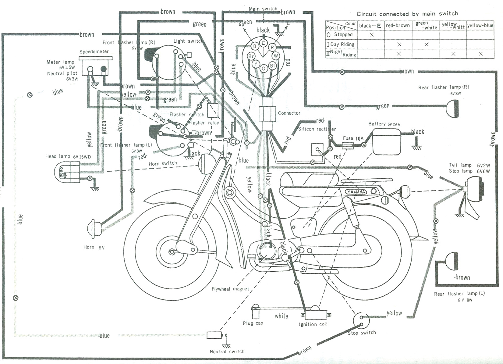 Yamaha Mate V50 Wiring Diagram