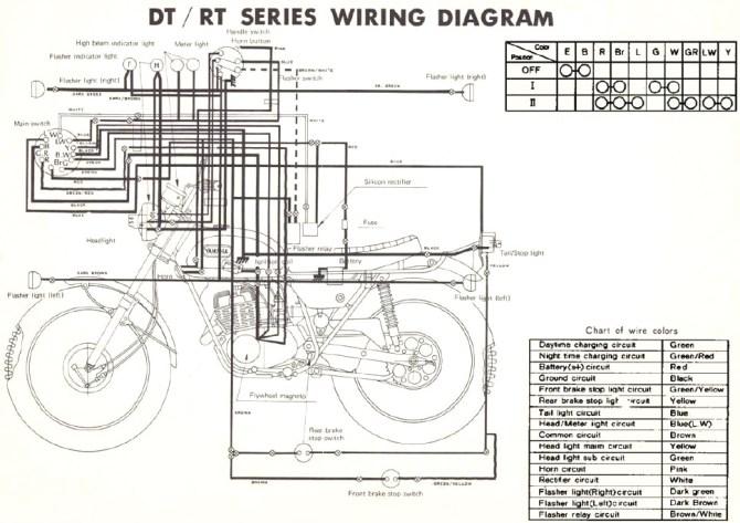 1971 yamaha wiring diagram  center wiring diagram known