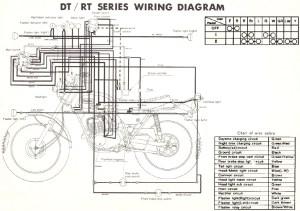 Yamaha RT1 360 Enduro Motorcycle Wiring Schematics