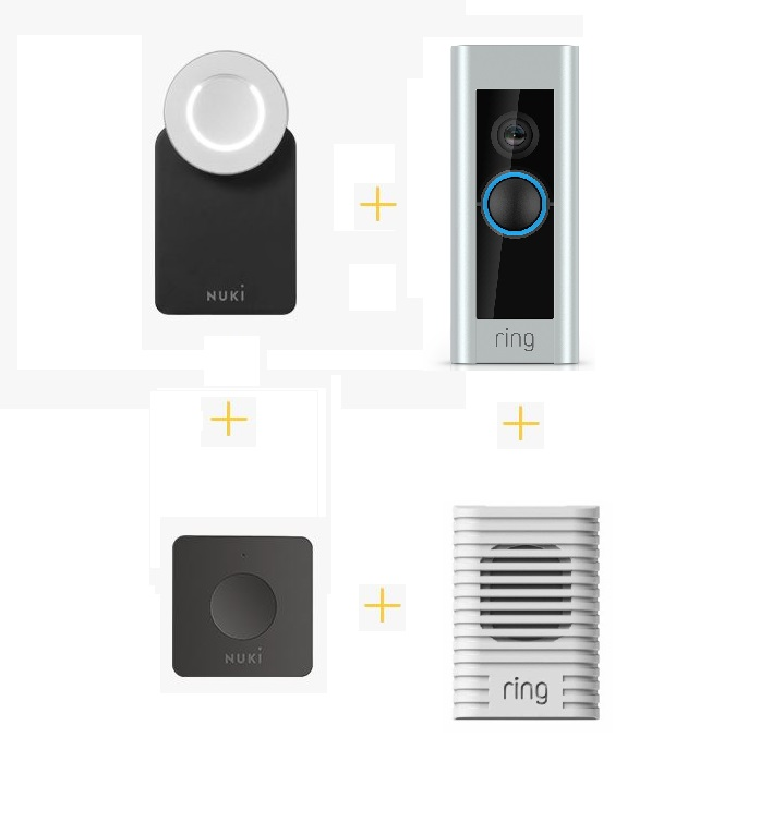 Nuki slot, Nuki Bridge, Ring Video deurbel Pro, Ring Chime